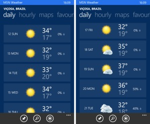 Last week's and this week's forecast